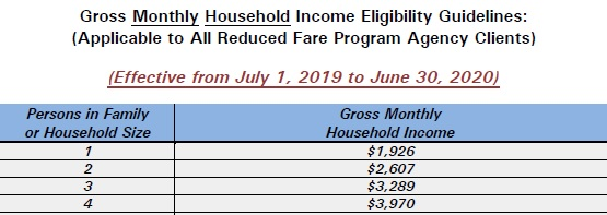 RTD income Jul19-Jun20